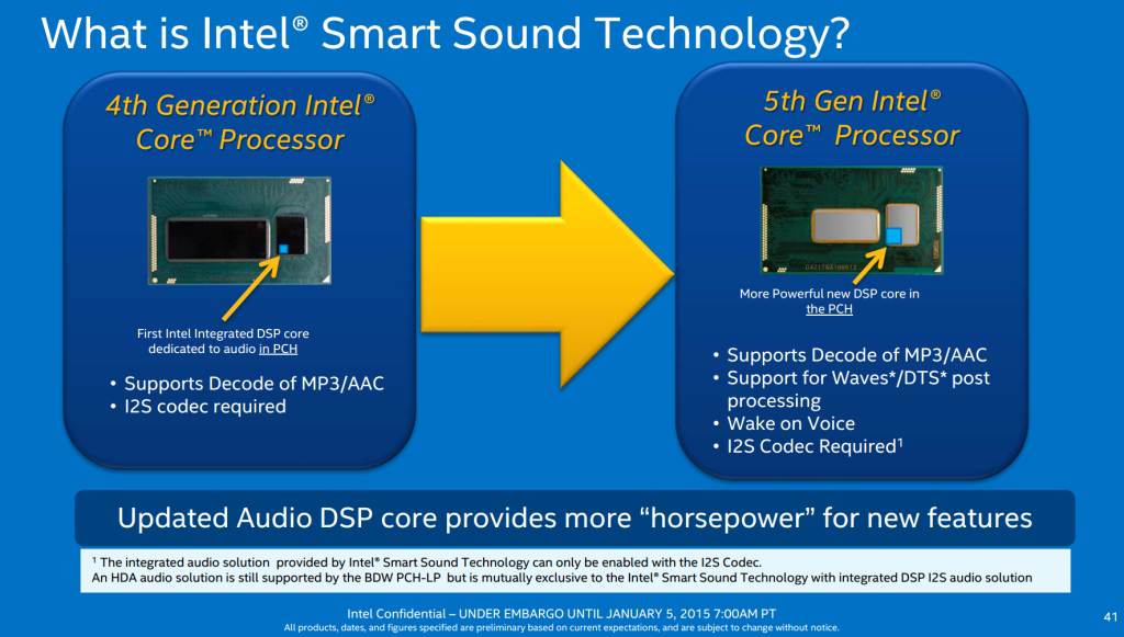 Intelligraphics.com Windows 8 Audio Codec Driver Development for Intel Baytrail and 5th Gen Core Processors