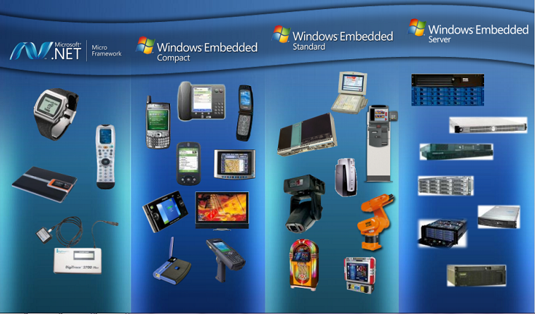 Intelligraphics.com IGX Wireless WES 7, 32 Bit and Windows 7 Professional Embedded 64 Bit Drivers for Qualcomm QCA98xx Chipset